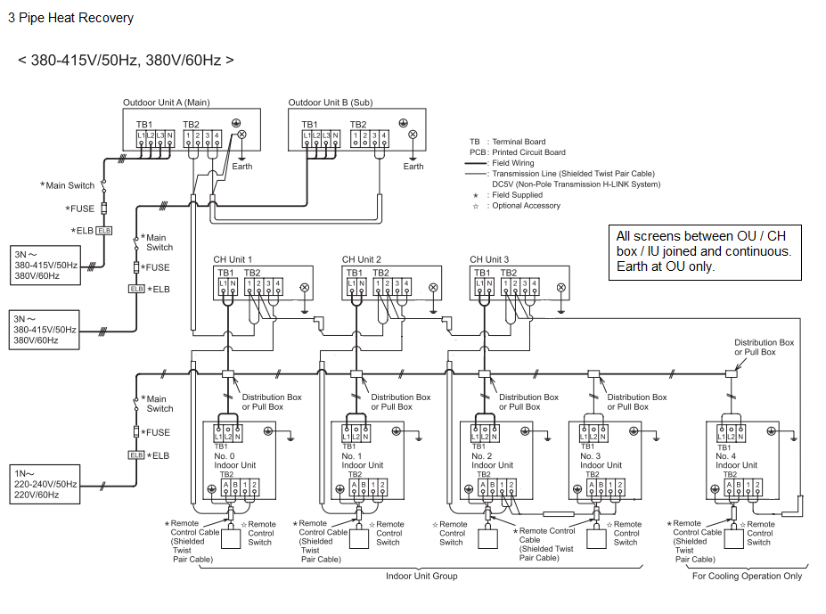 Cat5 Wiring Home Free Image About Wiring Diagram And Schematic